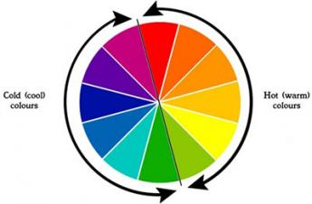 Hướng dẫn phân loại màu sắc trong thiết kế Photoshop