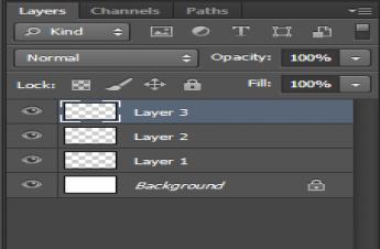 Layer la gì ? Tìm hiểu về Layer trong Photoshop chi tiết